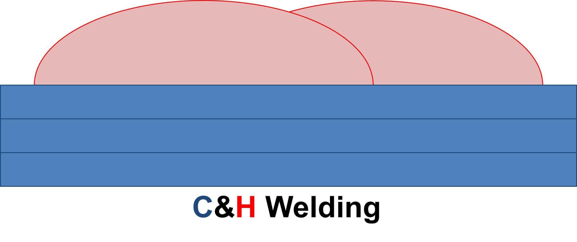 CnH Welding