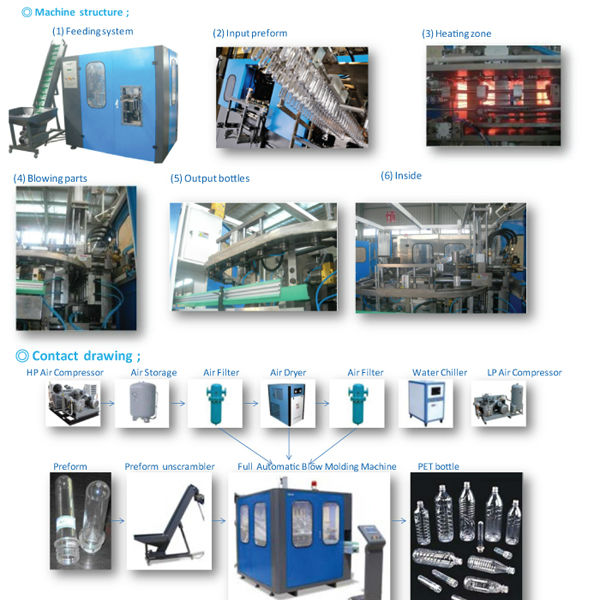 RO water purifying system manufacturers & suppliers