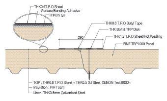 Trp 1000 Panel System From Dongsung Finetec Co Ltd B2b
