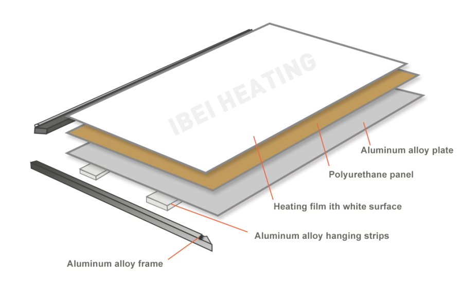 Far Infrared Carbon Crystal Heating Panel For Yoga Room