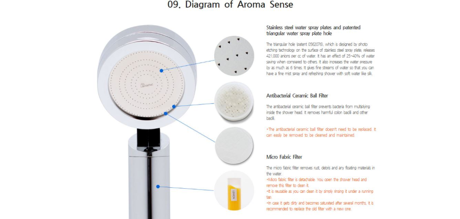 AS-9000 AROMA SENSE SHOWER HEAD WITH VITAMIN | tradekorea