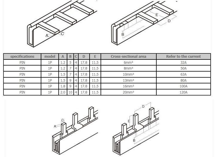 china factory low voltage c45 4p rectangular copper