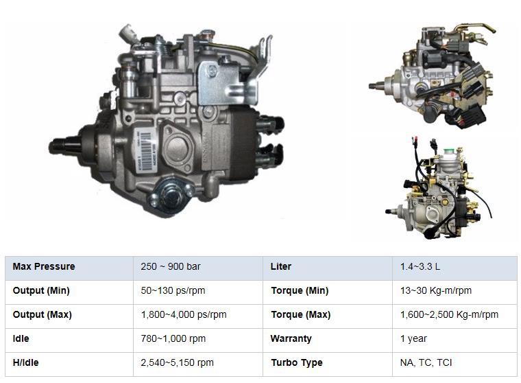 Diesel Fuel Injection Pump VE Pump | tradekorea