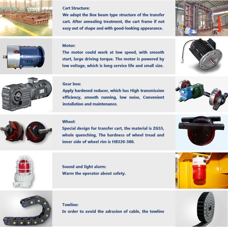 Functions U0026 Advantages Of Motorized Rail Transfer Car