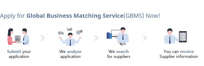 How to use Global Business Matching Service