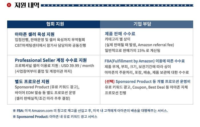 한국무역협회 K-ABC 프로그램 참가기업 모집