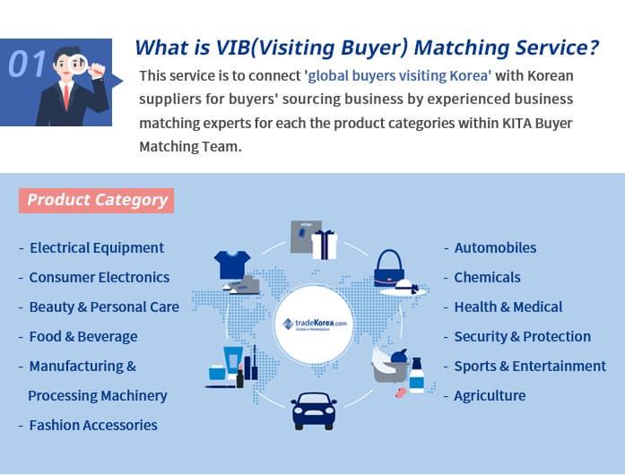 VIB Matching Service