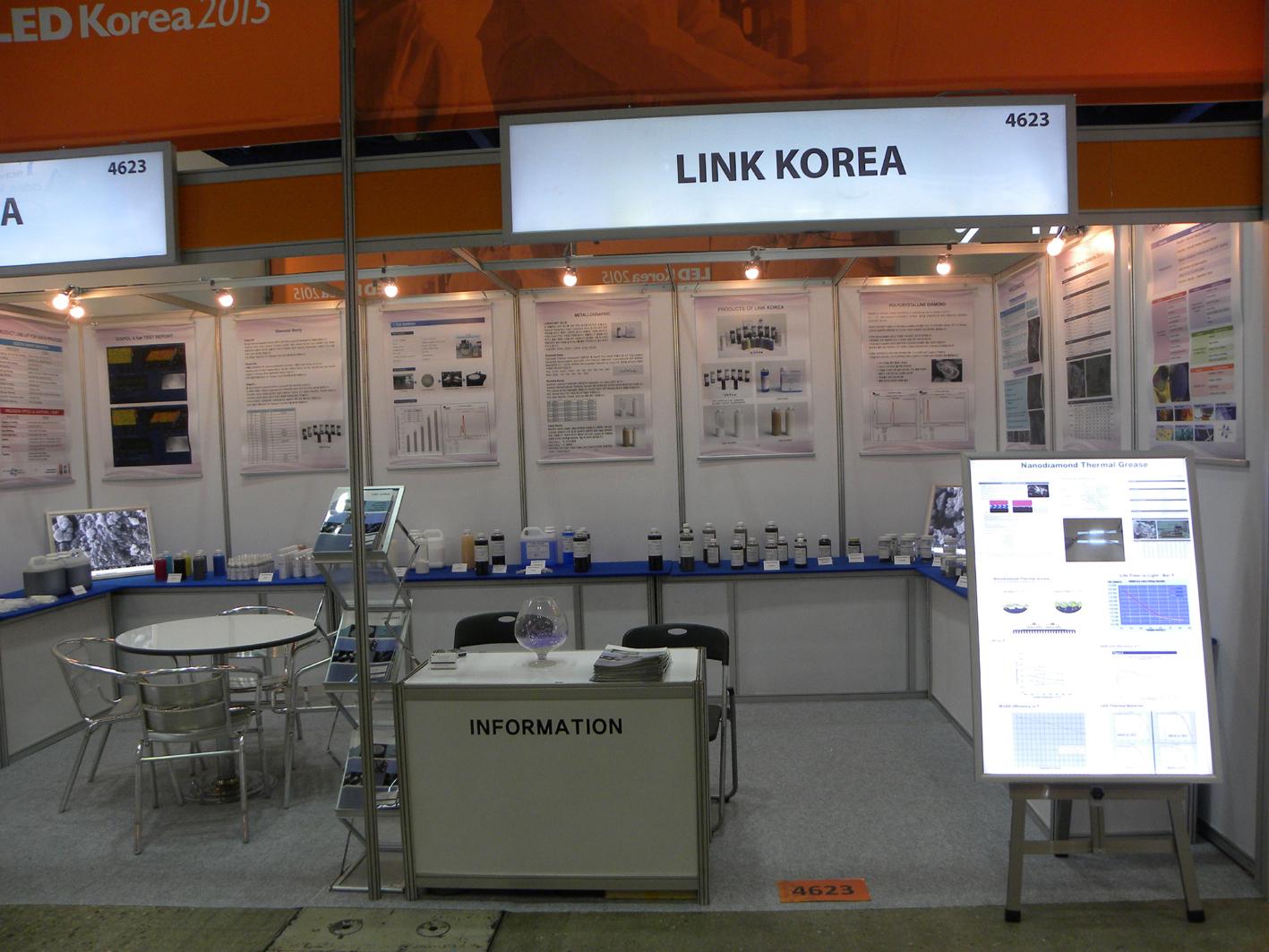 Entities - Pyongyang Papers