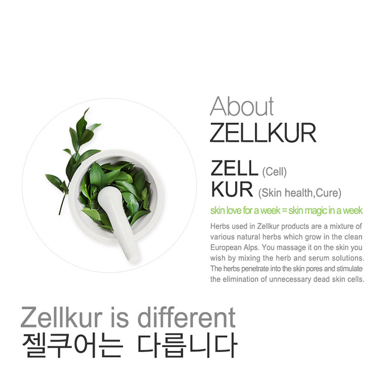 Herbs Penetrate Cells