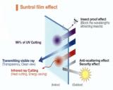 Suntrol Insulation Film