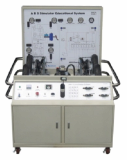 ABS Simulator System