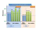 GOS Test graph-Hyundai New avanteXD(GOS I-1).jpg