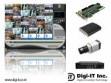 PC based DVR / Network Video Server / IP Camera