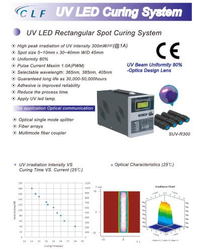 UV LED Rectangular Spot Curing