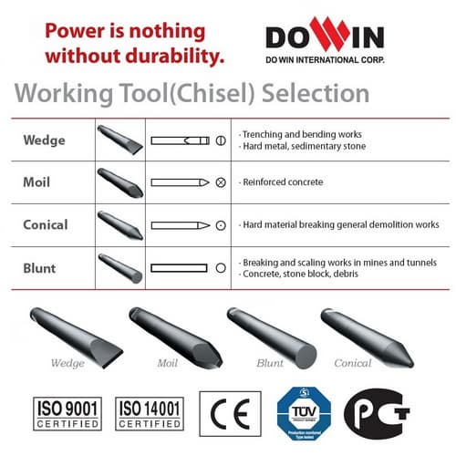 Chisels_Tools for Hydraulic Breaker
