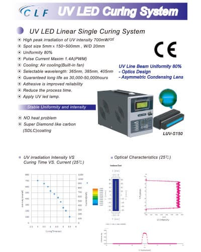 UV LED Linear Series Curing System