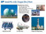 Gas(LPG, LNG, Oxygen Etc.) Plant