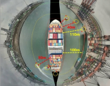 Ship ICT 3D around view solution
