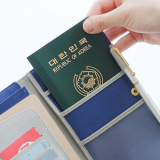 Anti Skimming Passport Wallet