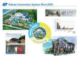 Refuse Incineration System Plant(RIP)