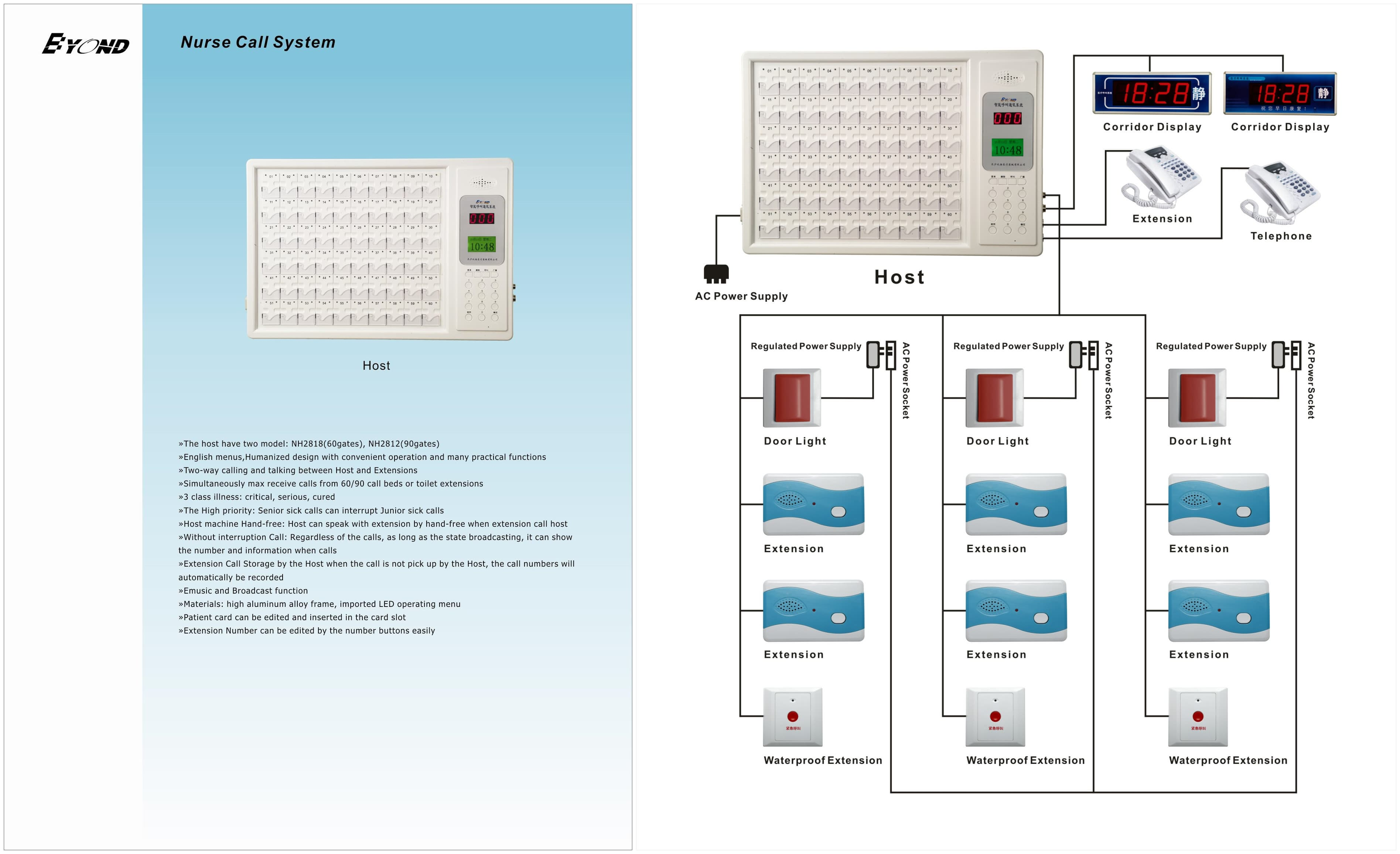 Nurse Call System From Changsha Beyond Medical Device CoLtd BB - Wiring diagram nurse call system