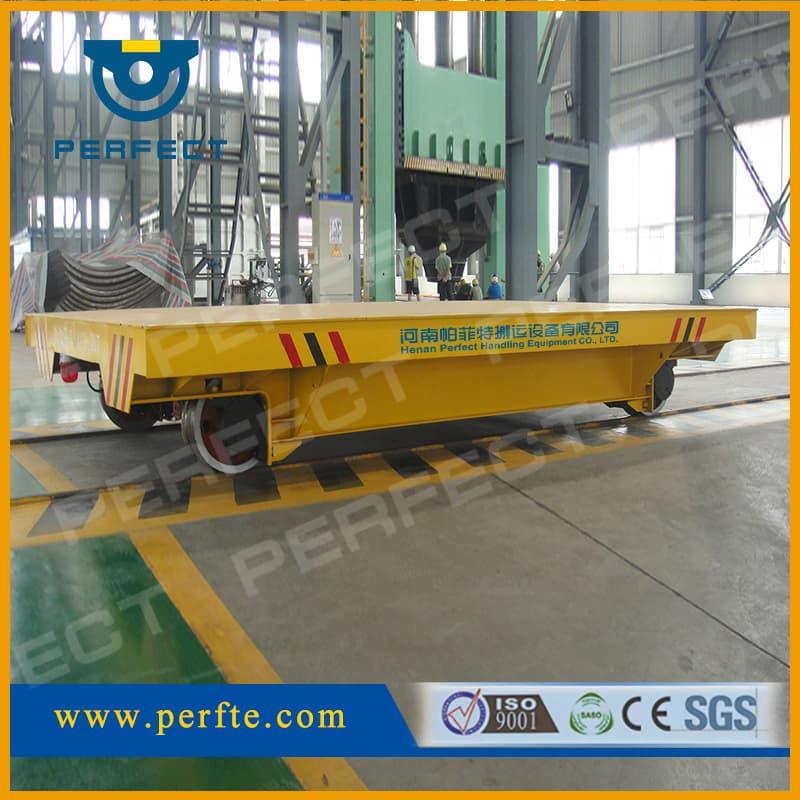 Railroad Car, Railway Vehicle,Rail Dolly, Transfer Equipment from Henan Perfect Handling ...