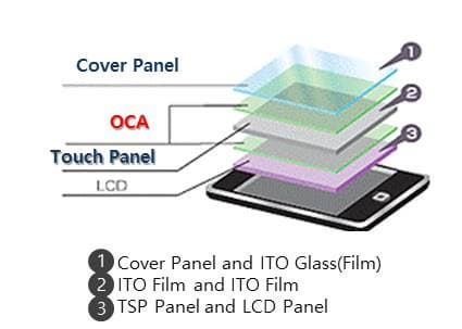 Optical Clear Adhesive