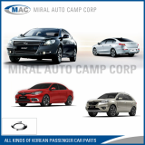 Spare Parts for Renault Samsung - Miral Auto Camp