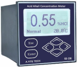 GE-136 Acid Alkali Concentration Meter (Water Online Industry Monitor Analyzer)