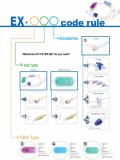 EX· ○○○ Code rule