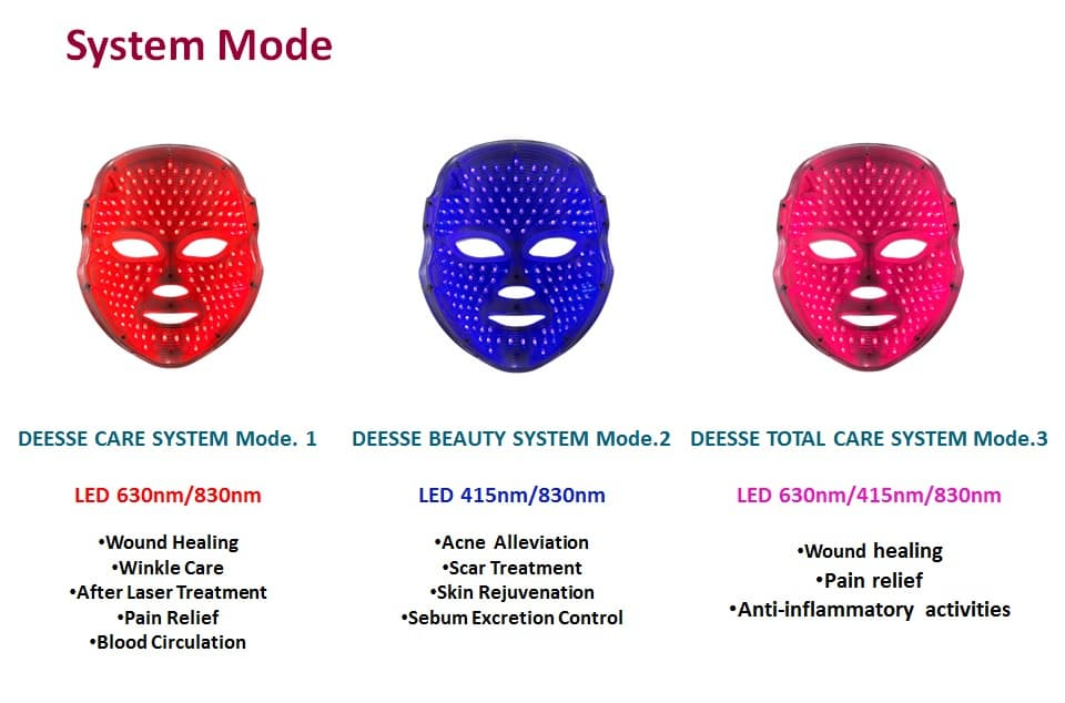 Deesse Mask_ LED Mask