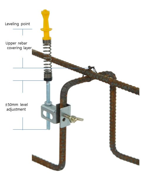 Vertical Level Rod _Rebar Support__2