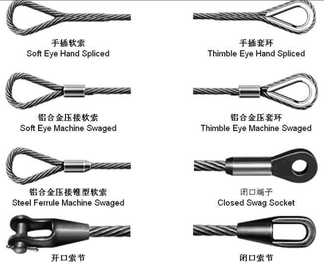 Ship Steel wire rope used for crane from Ekaship Hardware Ltd B2B ...