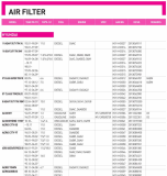 Air filter for All Korean Cars and Trucks