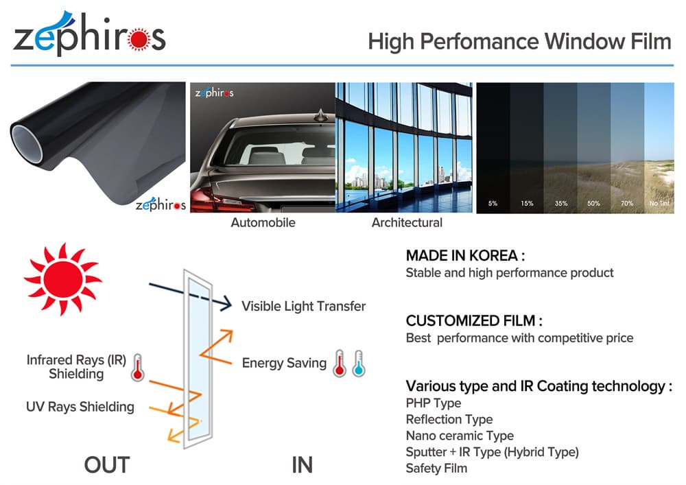window film_ solar window film_ IR CUT_ Nano ceramic coating