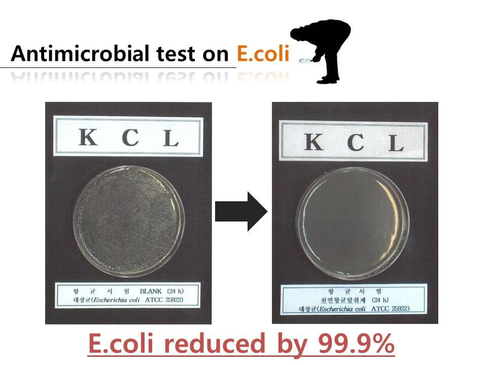 E.coli reduced by 99.9