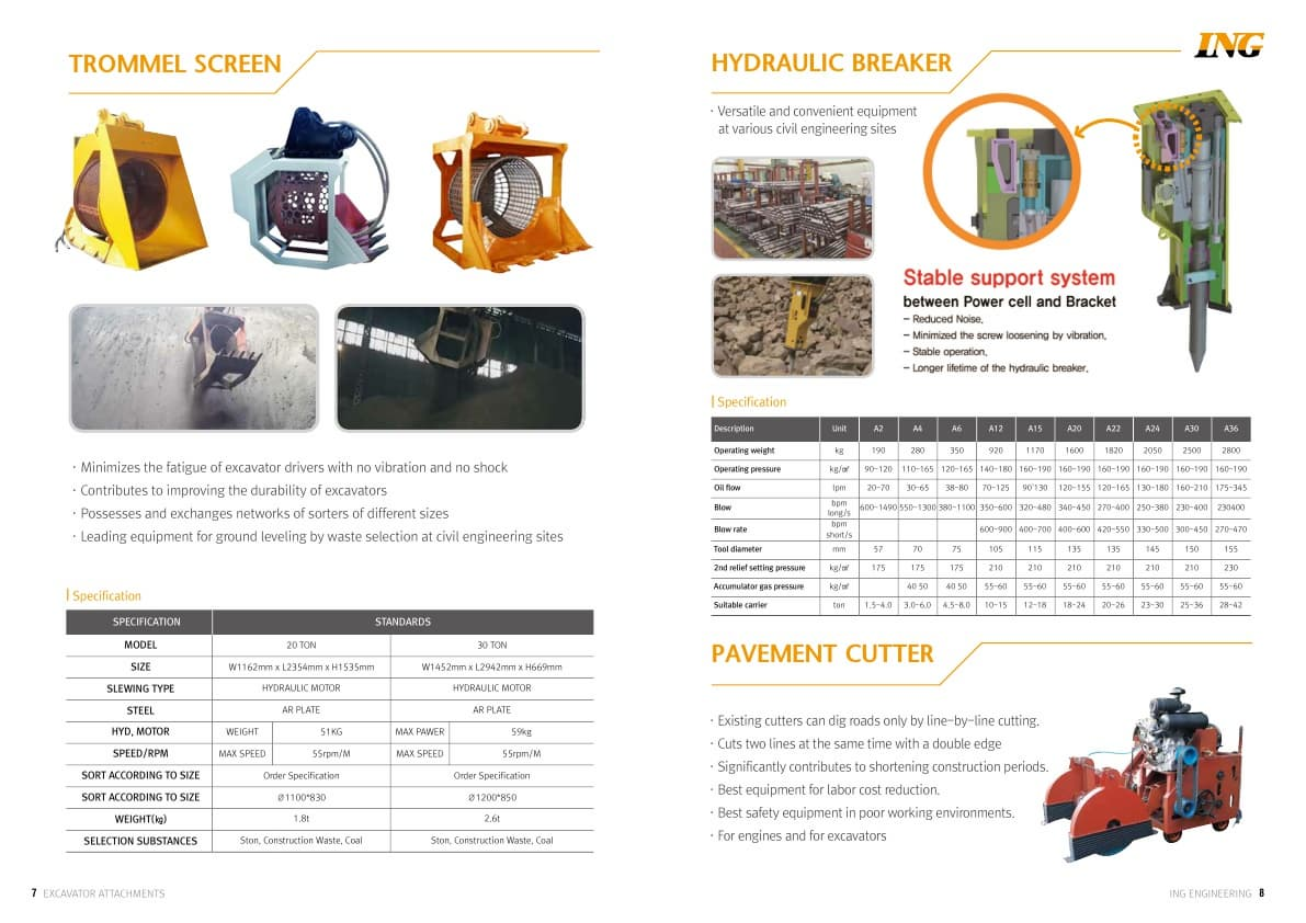 Bucket Crushers_Screen Buckets_ for Excavator Attachment