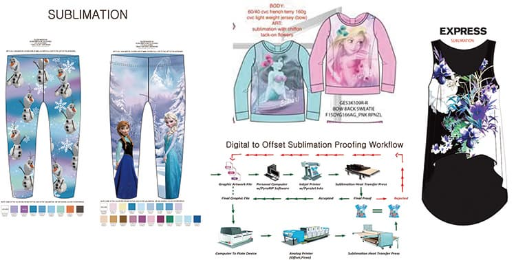 Sublimation_ Offset Printing Heat Transfer