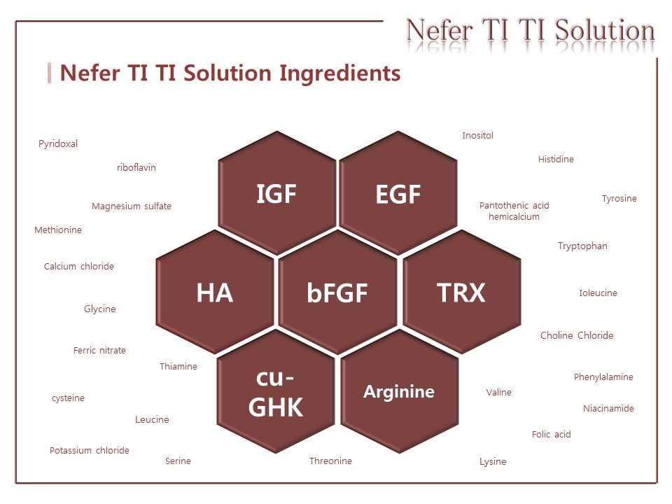 Nefer TI TI Solution