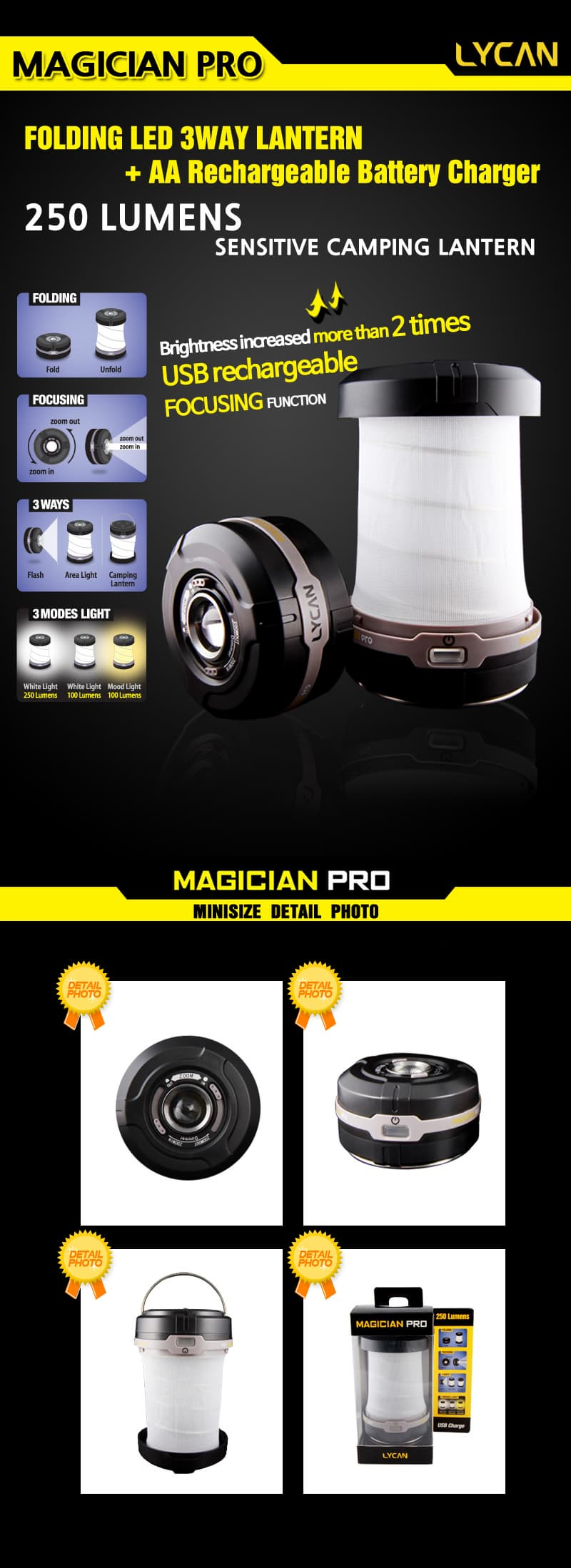 Magician Pro Specification and Brightness