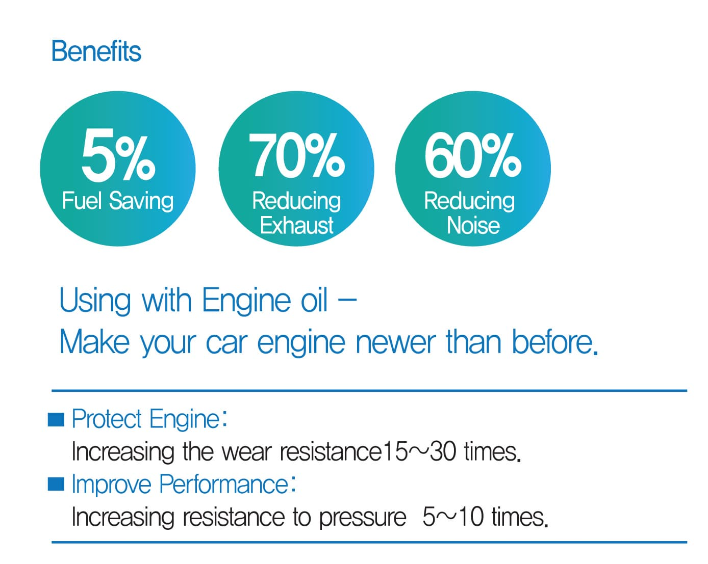engine coating treatment for all gasoline_ diesel and LPG
