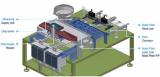 Electrode Furnace Loading M/C