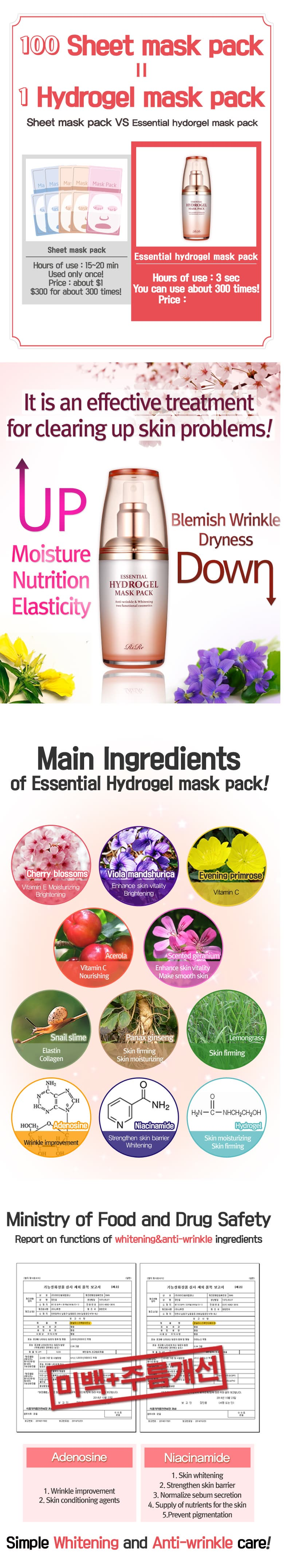 Rire Essential hydrogel mask pack