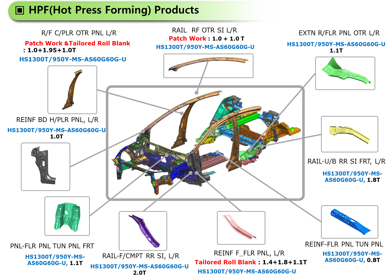 Hot Press Forming Product for Automobile & Passenger
