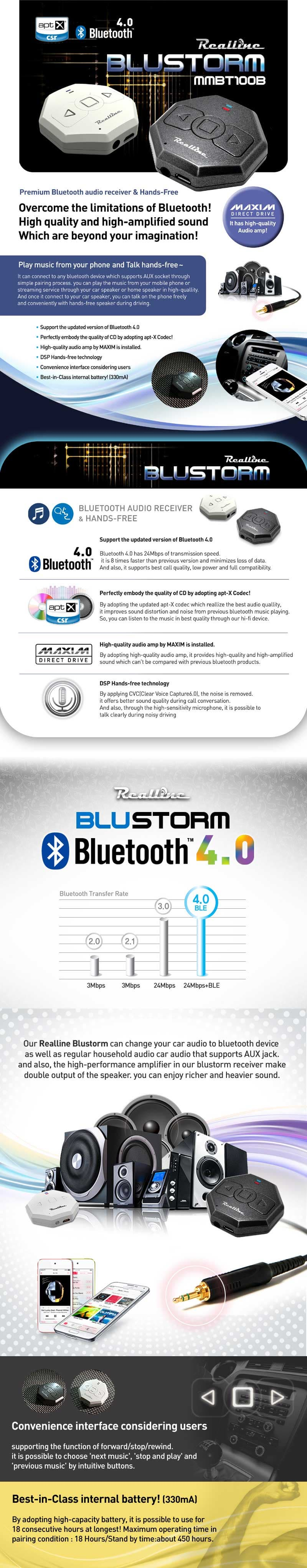 BLUETOOTH AUDIO RECEIVER_REALLINE BLUSTORM