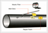 Pipeline Coating Repair Products