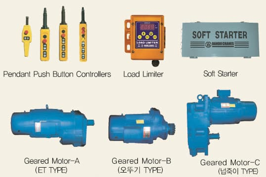 COMPONENTS OF HOIST AND CRANE