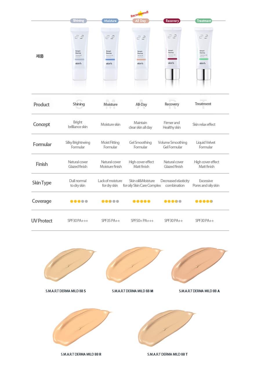 Skin79 Smart Derma Bb Series Korean Cosmetic From