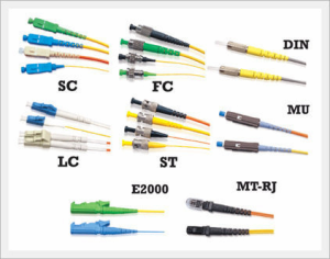 Cable Companies In My Area >> Fiber Optic Patch Cords Patch Cables from Shinhan Networks Co., Ltd. B2B marketplace portal ...