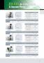 Air Compressor Catalogue